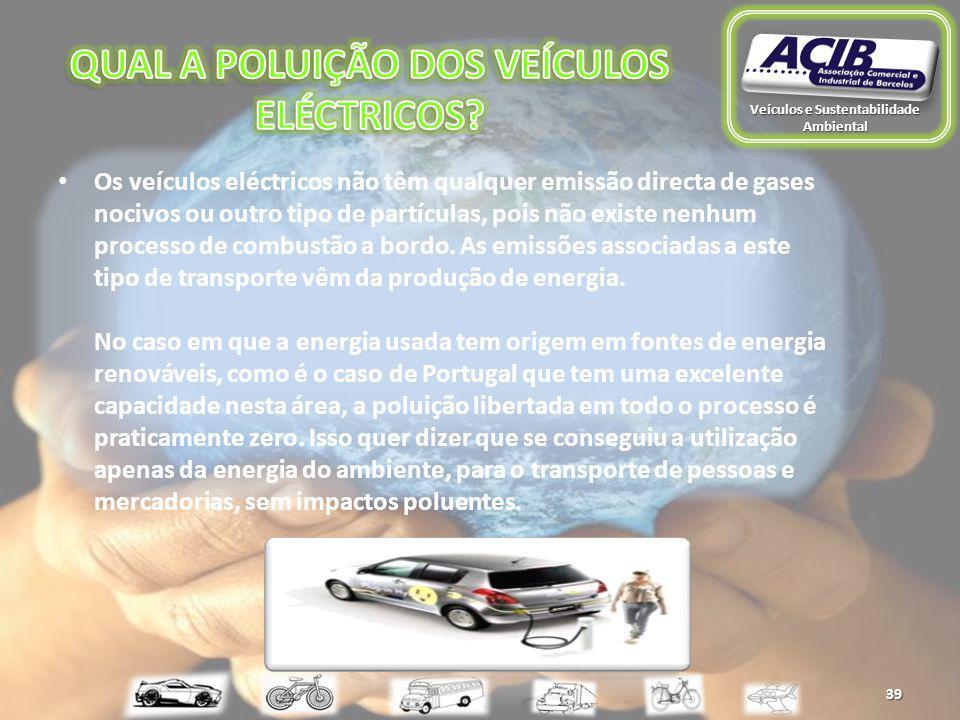 Veículos e Sustentabilidade Ambiental 39