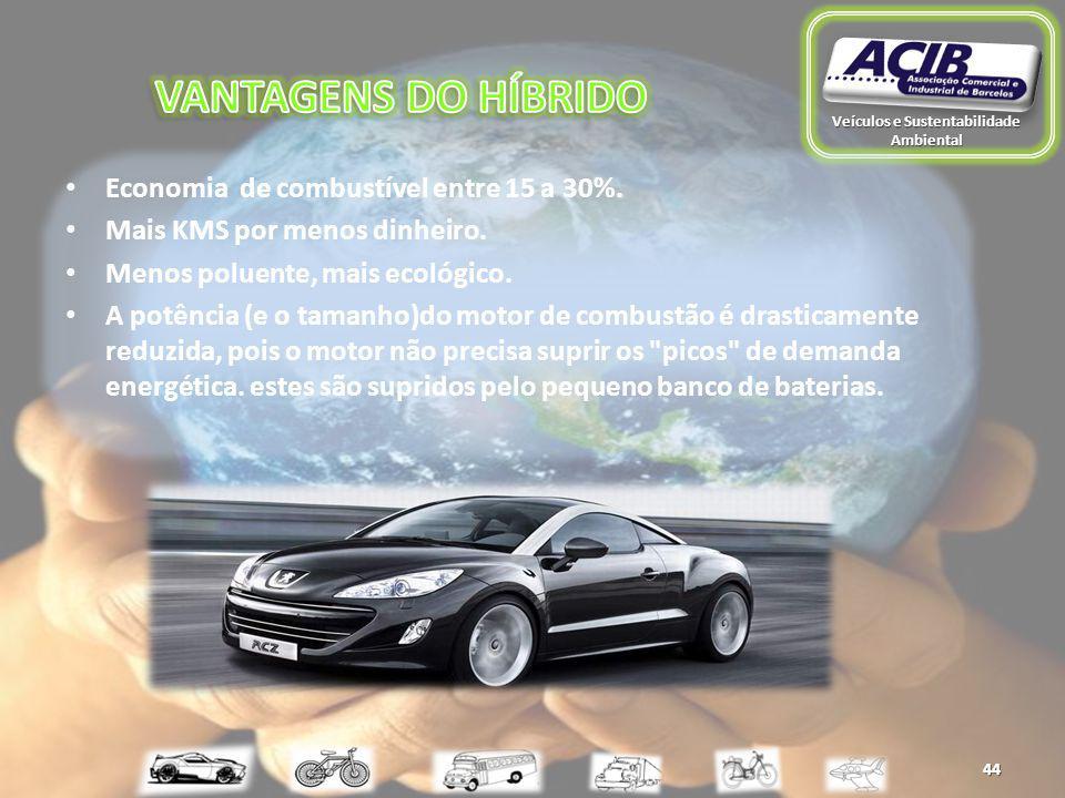 Veículos e Sustentabilidade Ambiental 44