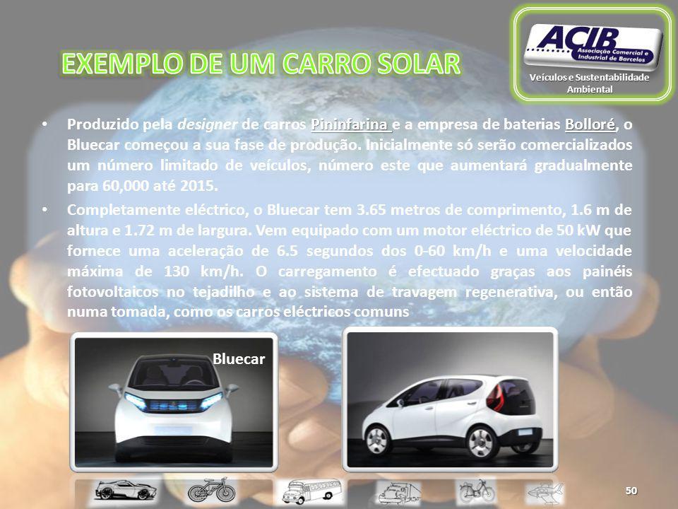 50 Bluecar