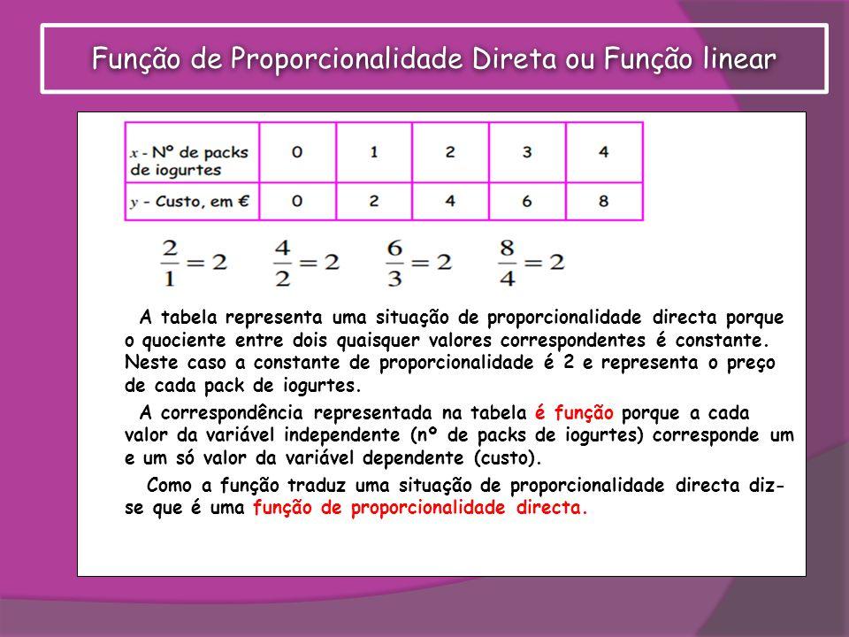 A tabela representa uma situação de proporcionalidade directa porque o quociente entre dois quaisquer valores correspondentes é constante. Neste caso