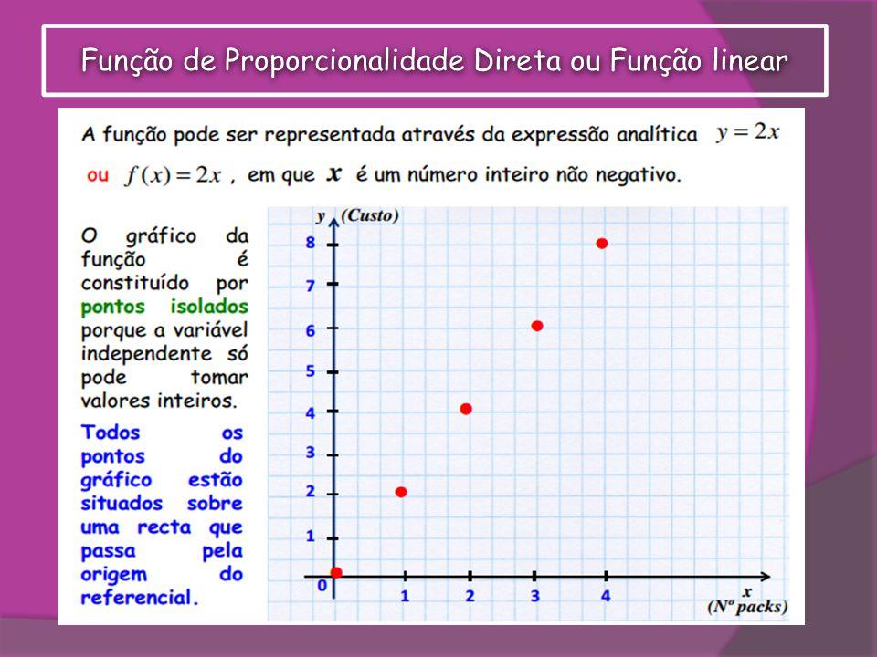 A tabela representa a relação entre o nº de segundos entre o relâmpago e o trovão e a distância, em km, a que ocorre a trovoada.