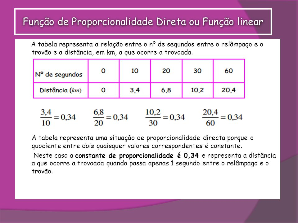 A tabela representa a relação entre o nº de segundos entre o relâmpago e o trovão e a distância, em km, a que ocorre a trovoada. A tabela representa u