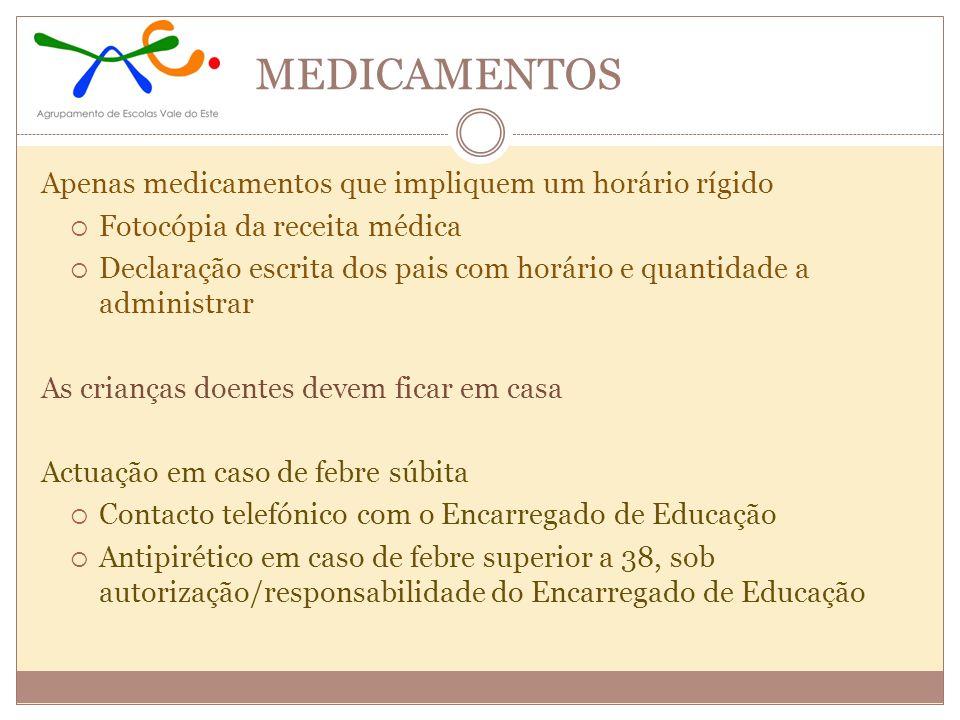 Apenas medicamentos que impliquem um horário rígido Fotocópia da receita médica Declaração escrita dos pais com horário e quantidade a administrar As