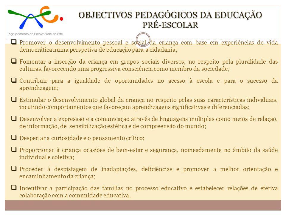 Promover o desenvolvimento pessoal e social da criança com base em experiências de vida democrática numa perspetiva de educação para a cidadania; Fome