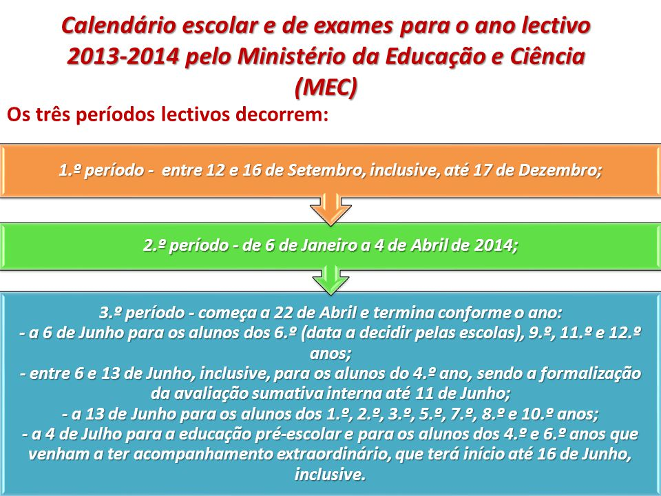 Calendário escolar e de exames para o ano lectivo 2013-2014 pelo Ministério da Educação e Ciência (MEC) 3.º período - começa a 22 de Abril e termina c