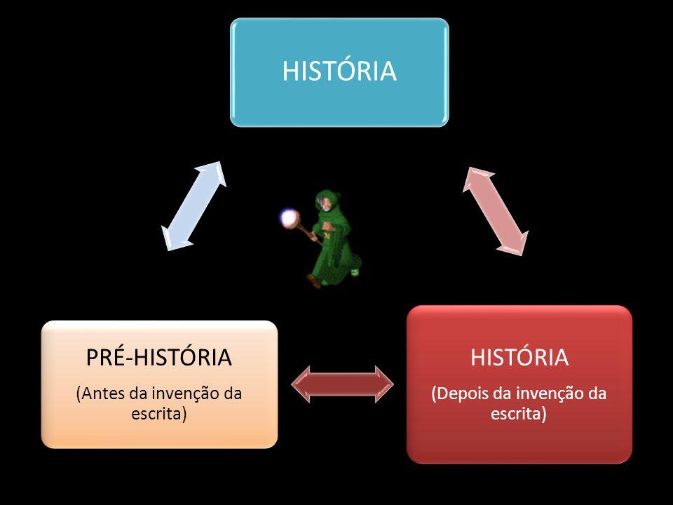 HISTÓRIA (Depois da invenção da escrita) PRÉ-HISTÓRIA (Antes da invenção da escrita)