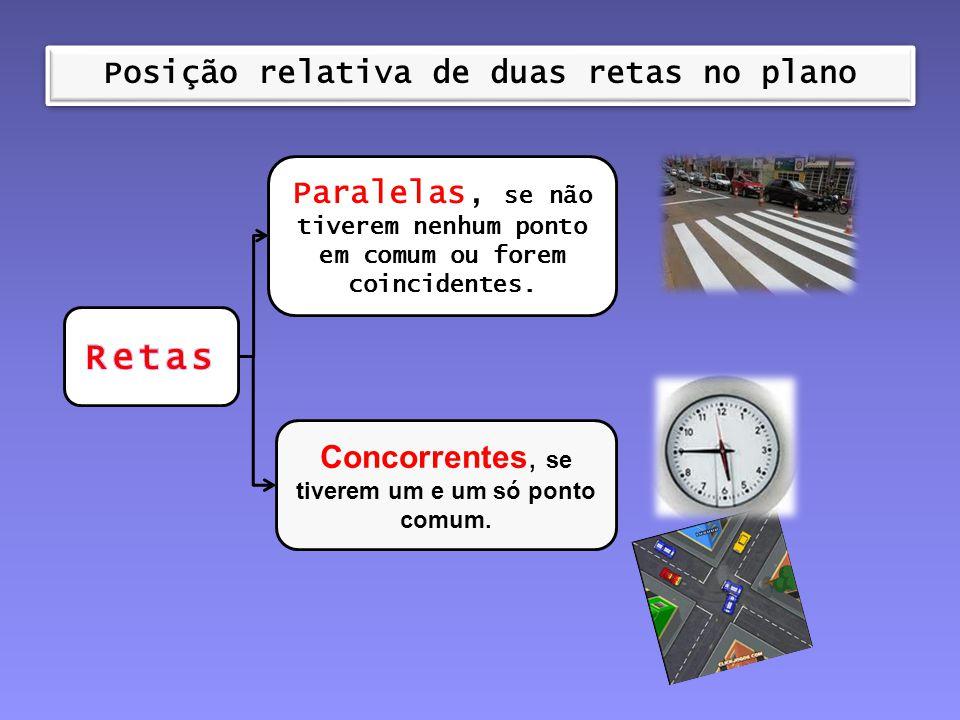Posição relativa de duas retas no plano Posição relativa de duas retas no plano Concorrentes, se tiverem um e um só ponto comum. Paralelas, se não tiv