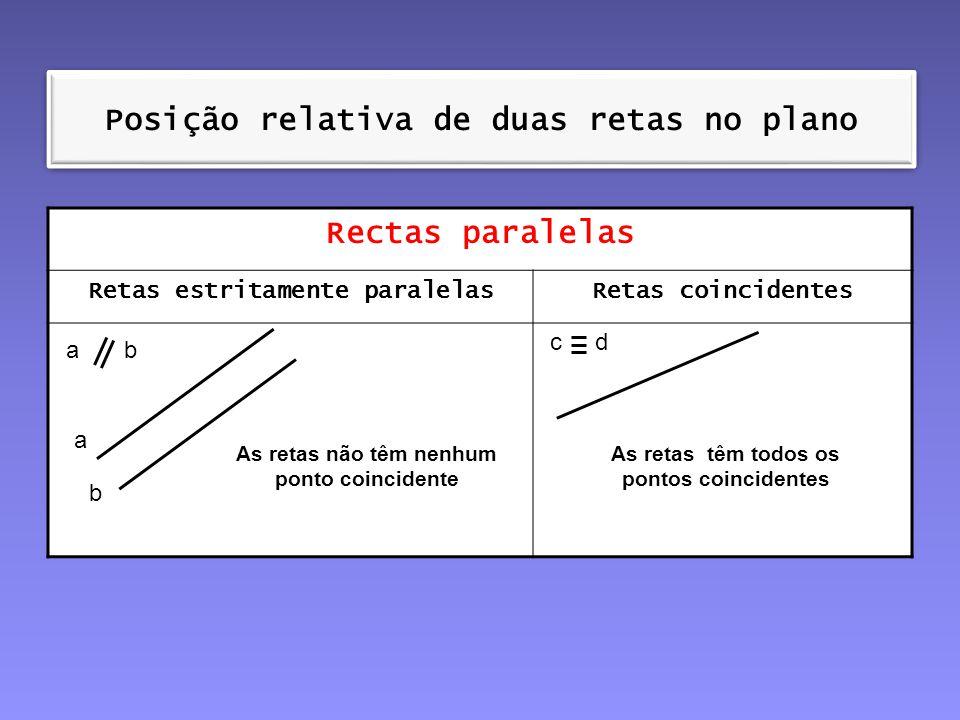 Posição relativa de duas retas no plano Posição relativa de duas retas no plano Rectas paralelas Retas estritamente paralelasRetas coincidentes a b a
