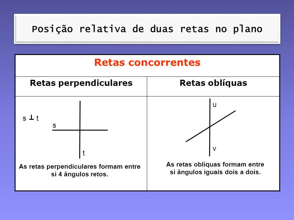 Posição relativa de duas retas no plano Posição relativa de duas retas no plano Retas concorrentes Retas perpendicularesRetas oblíquas s t s t As reta