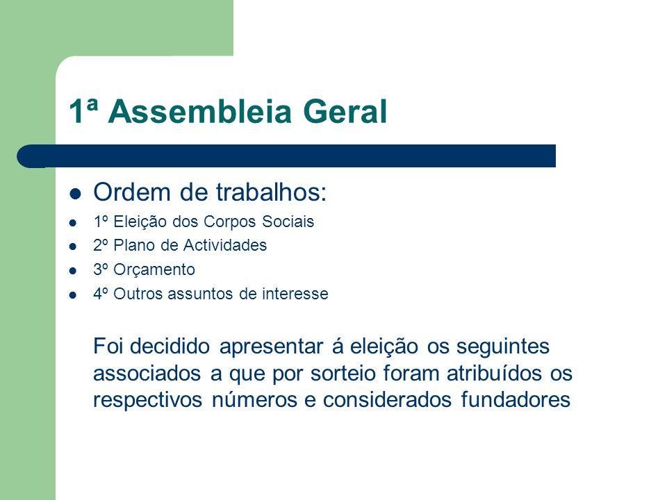 1ª Assembleia Geral Ordem de trabalhos: 1º Eleição dos Corpos Sociais 2º Plano de Actividades 3º Orçamento 4º Outros assuntos de interesse Foi decidid