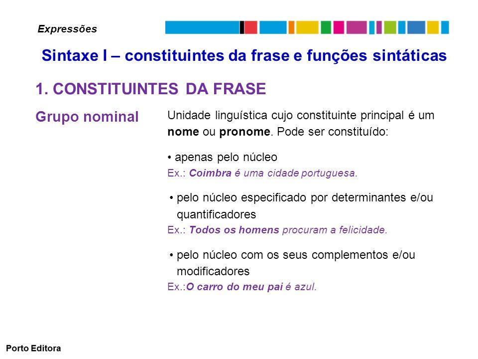 1. CONSTITUINTES DA FRASE Grupo nominal Unidade linguística cujo constituinte principal é um nome ou pronome. Pode ser constituído: apenas pelo núcleo