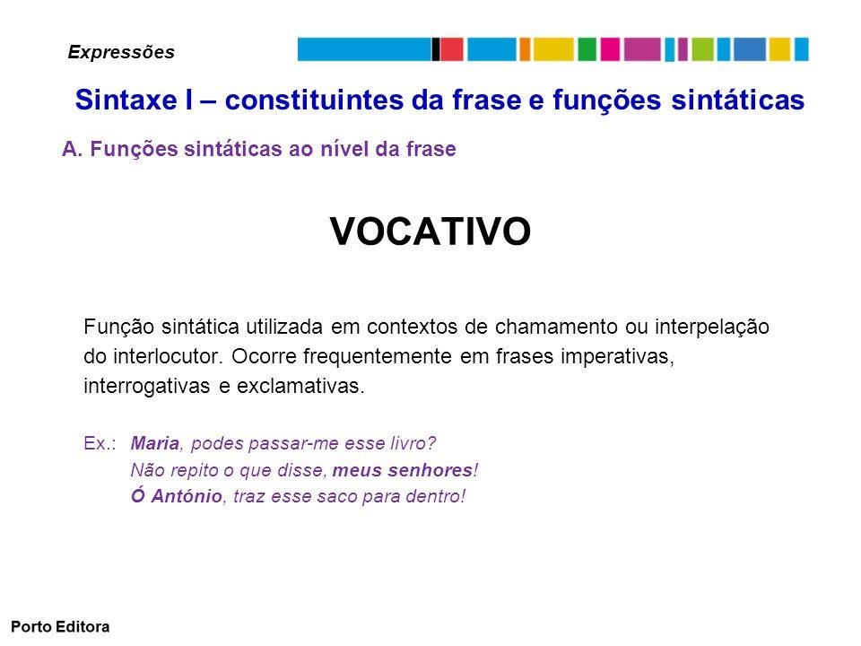 VOCATIVO Função sintática utilizada em contextos de chamamento ou interpelação do interlocutor.