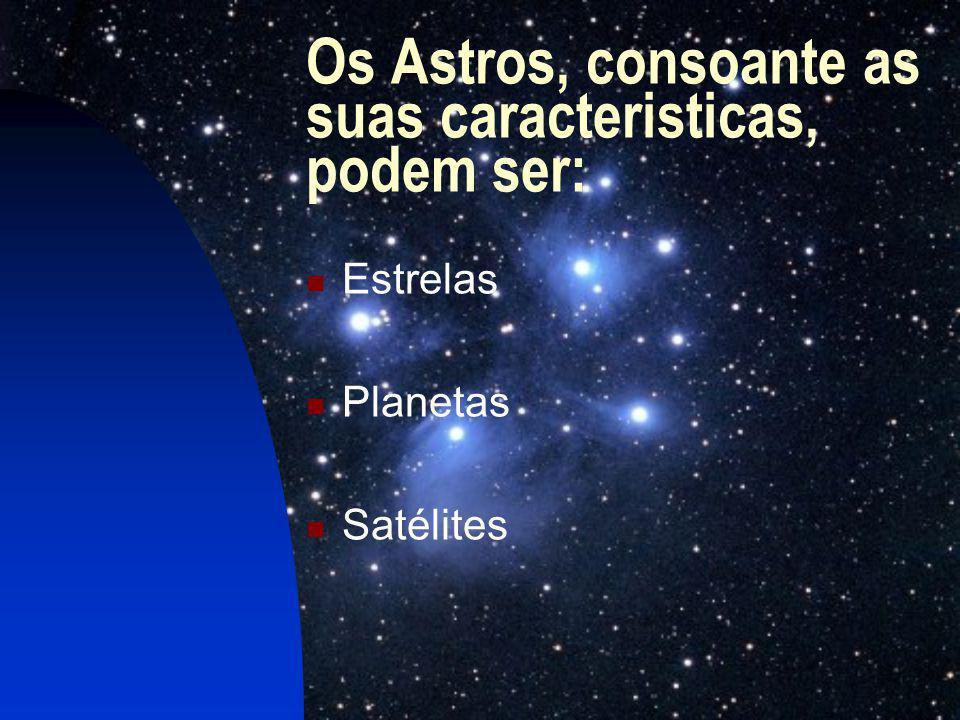 Os Astros, consoante as suas caracteristicas, podem ser: Estrelas Planetas Satélites