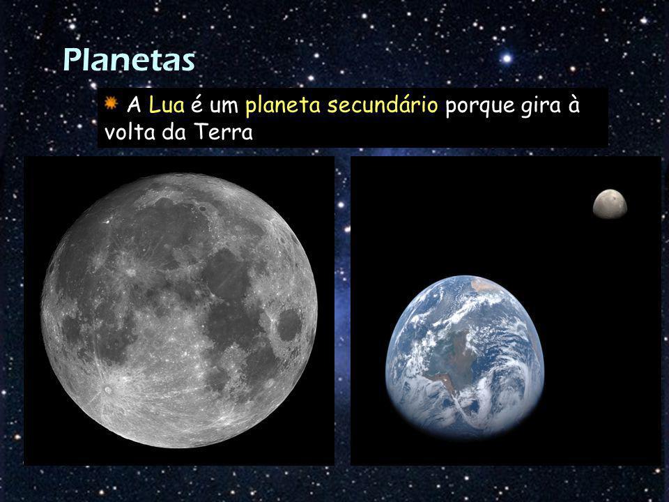 Planetas A Lua é um planeta secundário porque gira à volta da Terra