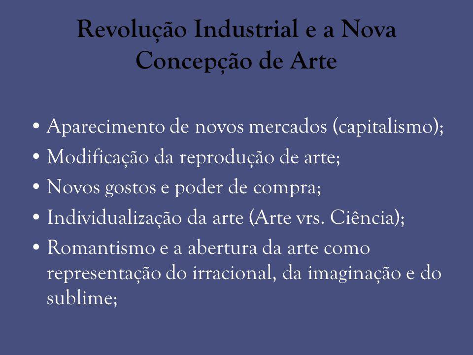 Revolução Industrial e a Nova Concepção de Arte Aparecimento de novos mercados (capitalismo); Modificação da reprodução de arte; Novos gostos e poder