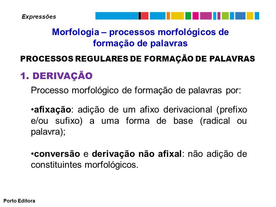 PROCESSOS REGULARES DE FORMAÇÃO DE PALAVRAS 1.