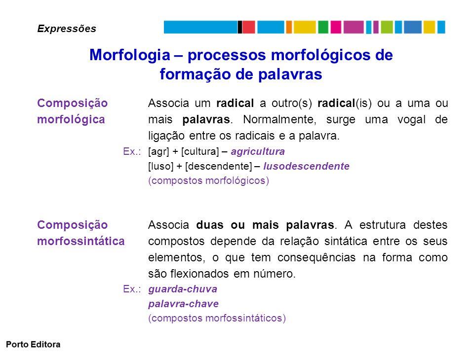 Composição morfológica Associa um radical a outro(s) radical(is) ou a uma ou mais palavras.