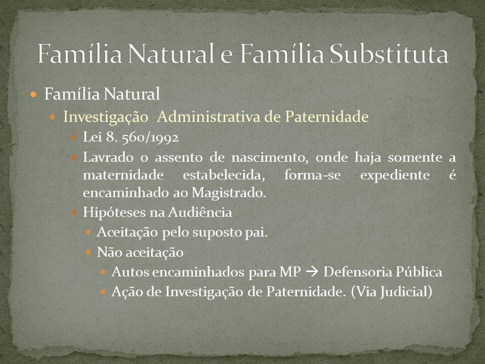 Família Natural Investigação Judicial de Paternidade Vara da Família Cumulada com Ação para fixação de verba alimentar.
