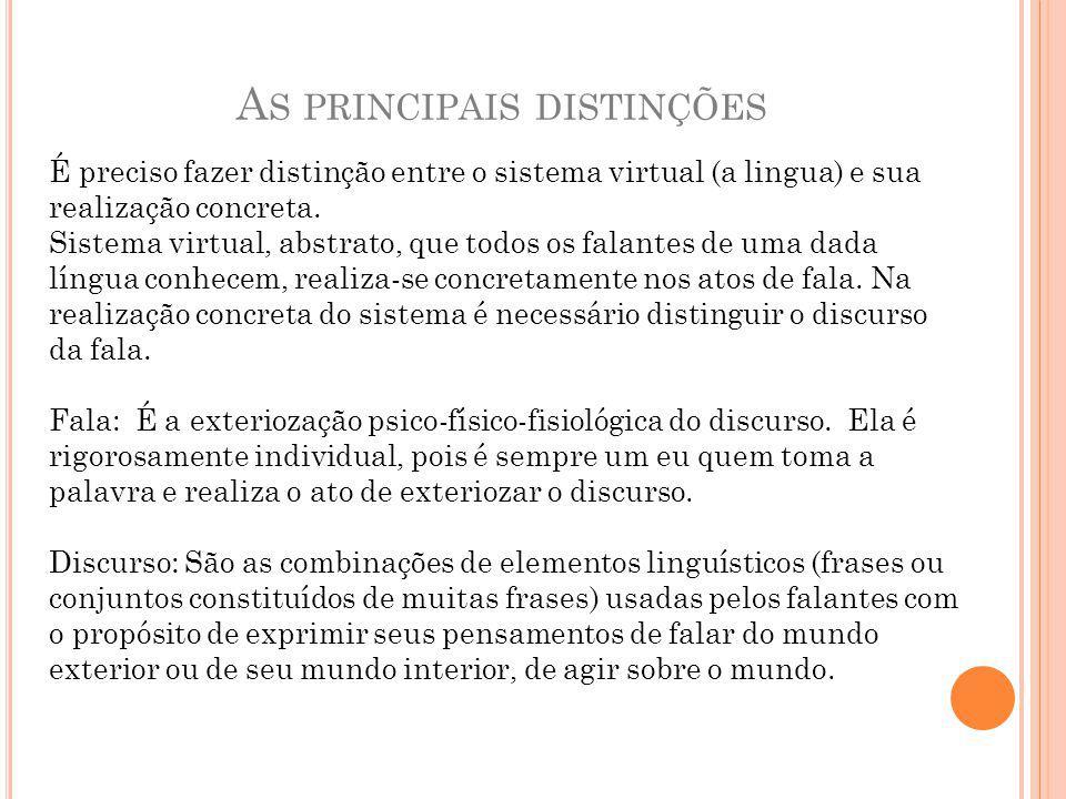 A S PRINCIPAIS DISTINÇÕES É preciso fazer distinção entre o sistema virtual (a lingua) e sua realização concreta.