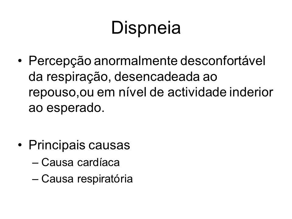 Dispneia Percepção anormalmente desconfortável da respiração, desencadeada ao repouso,ou em nível de actividade inderior ao esperado. Principais causa