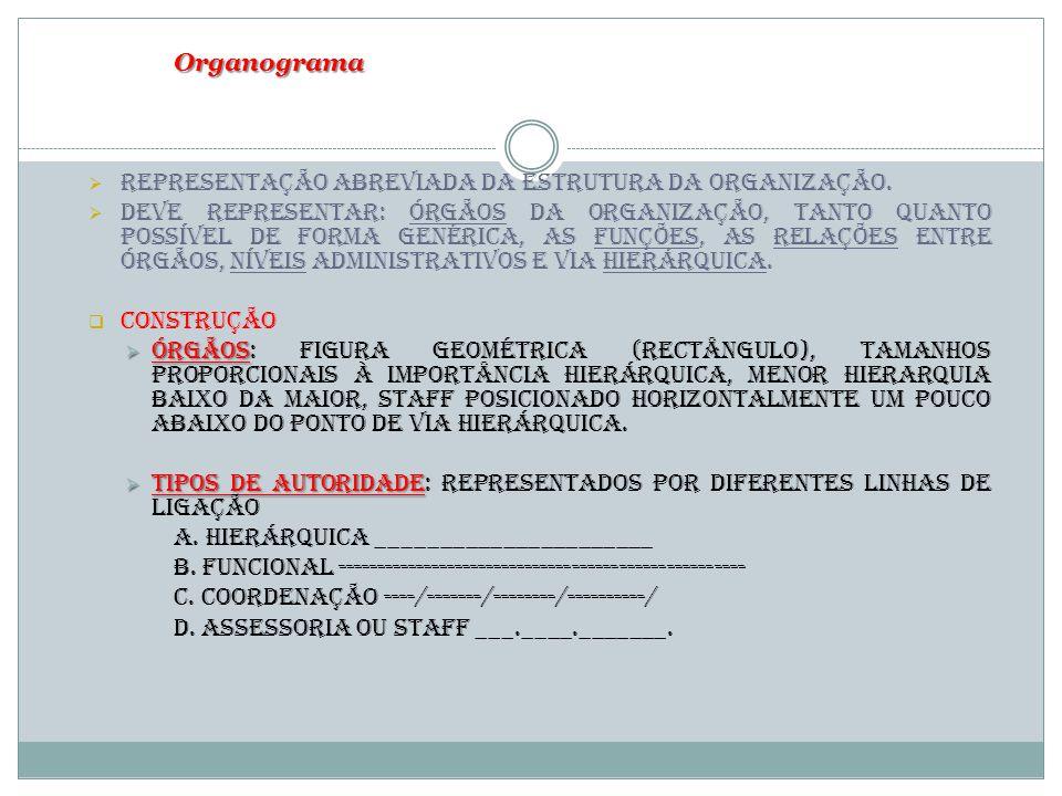 Organograma Representação abreviada da estrutura da organização. Deve representar: órgãos da organização, tanto quanto possível de forma genérica, as