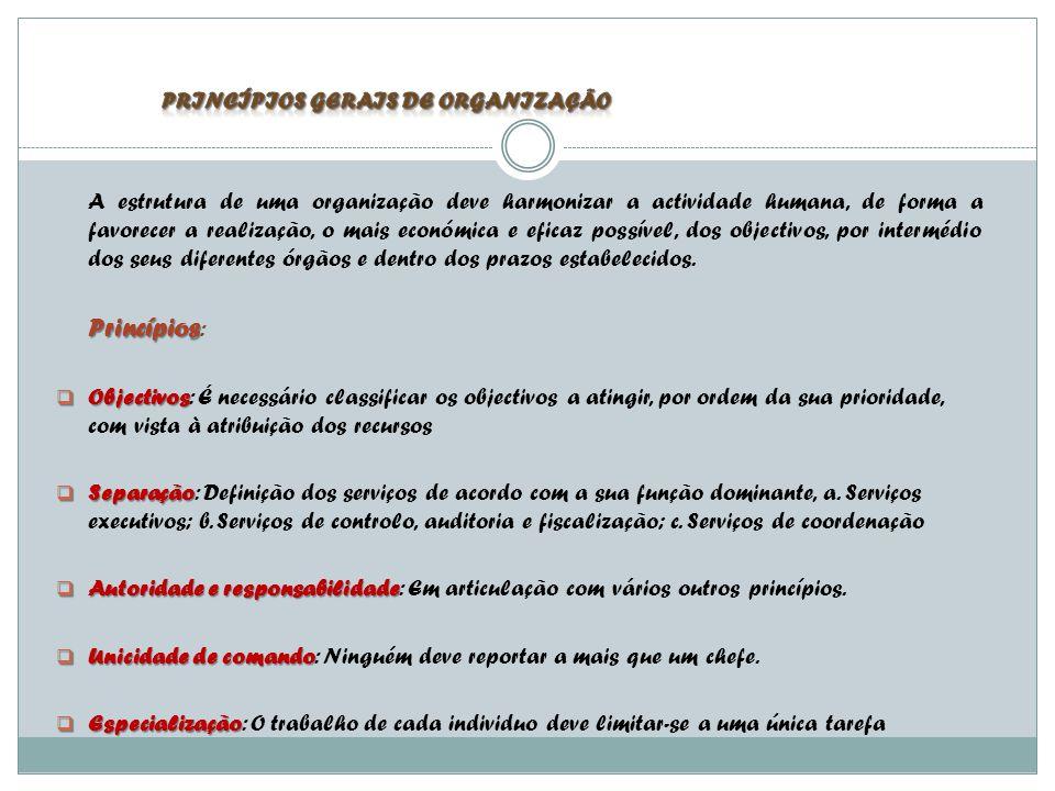 Bibliografia Complementar CHEVALIER, Jacques - Science Administrative, 2.
