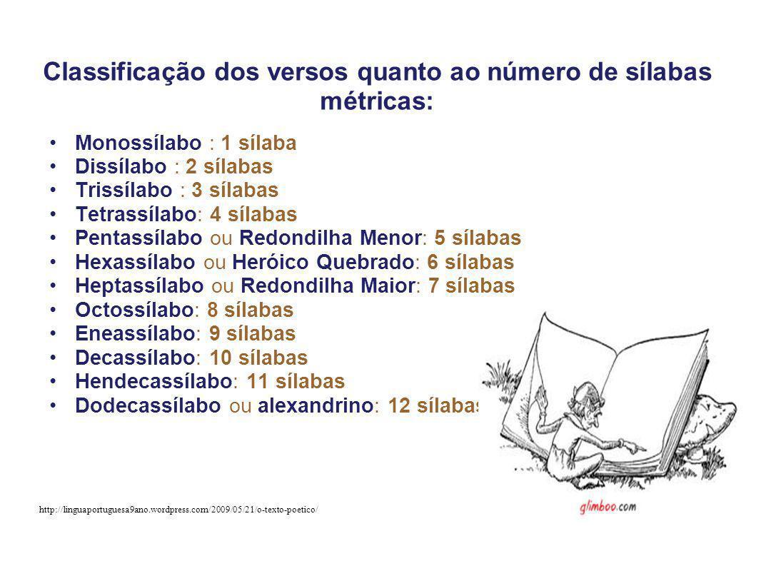 Classificação dos versos quanto ao número de sílabas métricas: Monossílabo : 1 sílaba Dissílabo : 2 sílabas Trissílabo : 3 sílabas Tetrassílabo: 4 síl