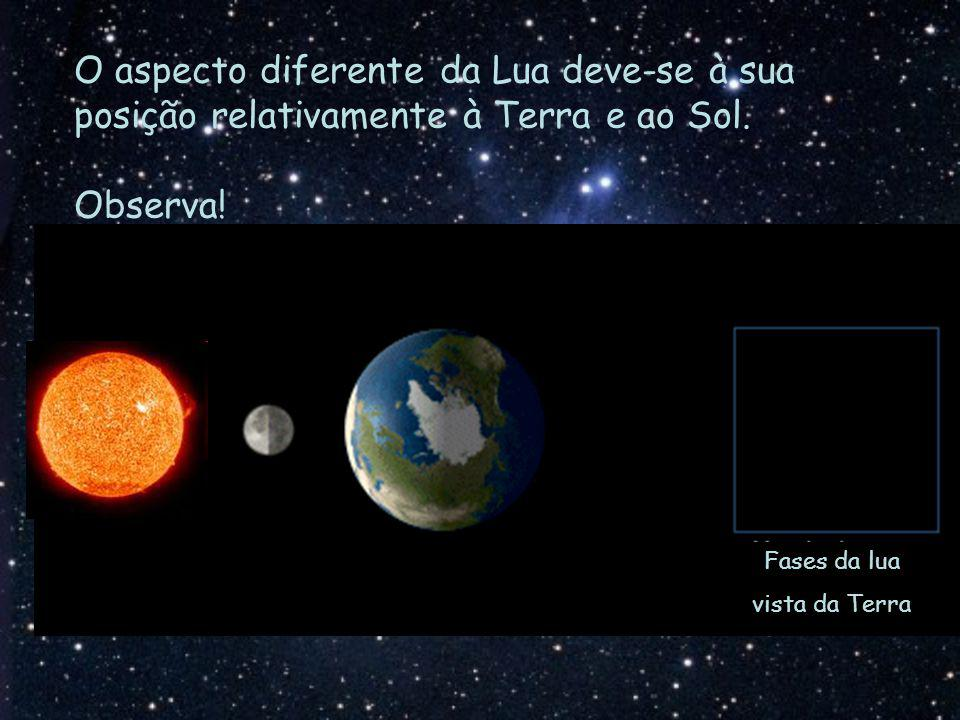 Fases da lua vista da Terra O aspecto diferente da Lua deve-se à sua posição relativamente à Terra e ao Sol.