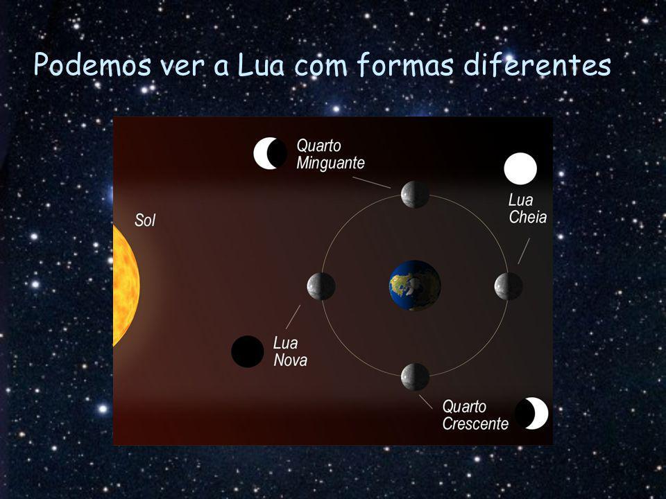 Podemos ver a Lua com formas diferentes