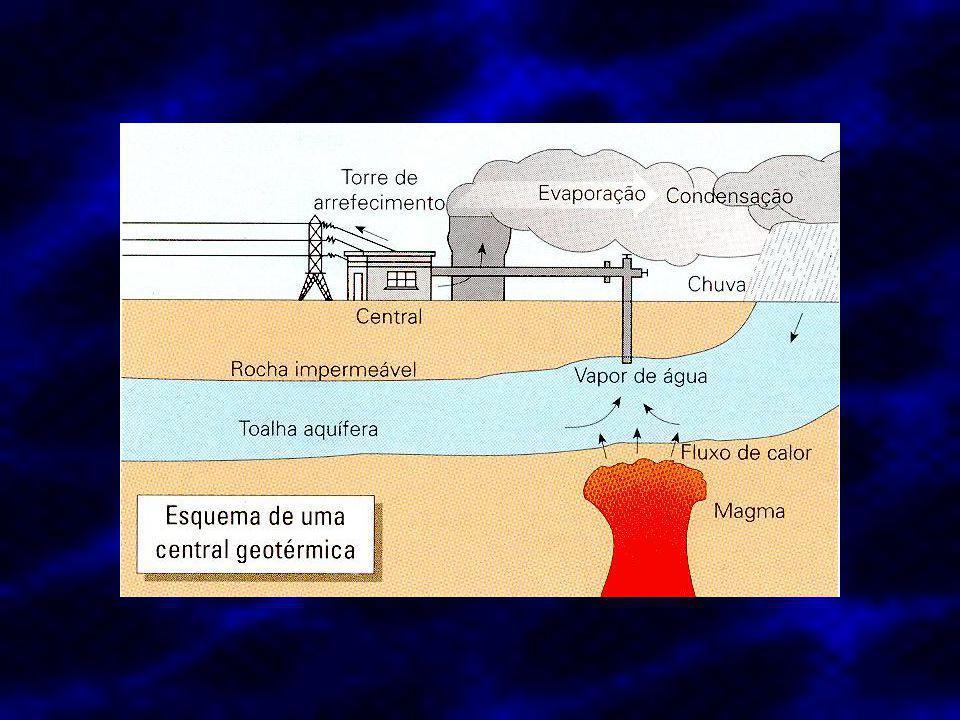 A água das fontes termais ou géiseres, também são utilizadas para aquecimento doméstico. Aproveitamento da energia geotérmica