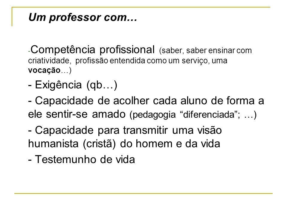 Um professor com… - Competência profissional (saber, saber ensinar com criatividade, profissão entendida como um serviço, uma vocação…) - Exigência (q
