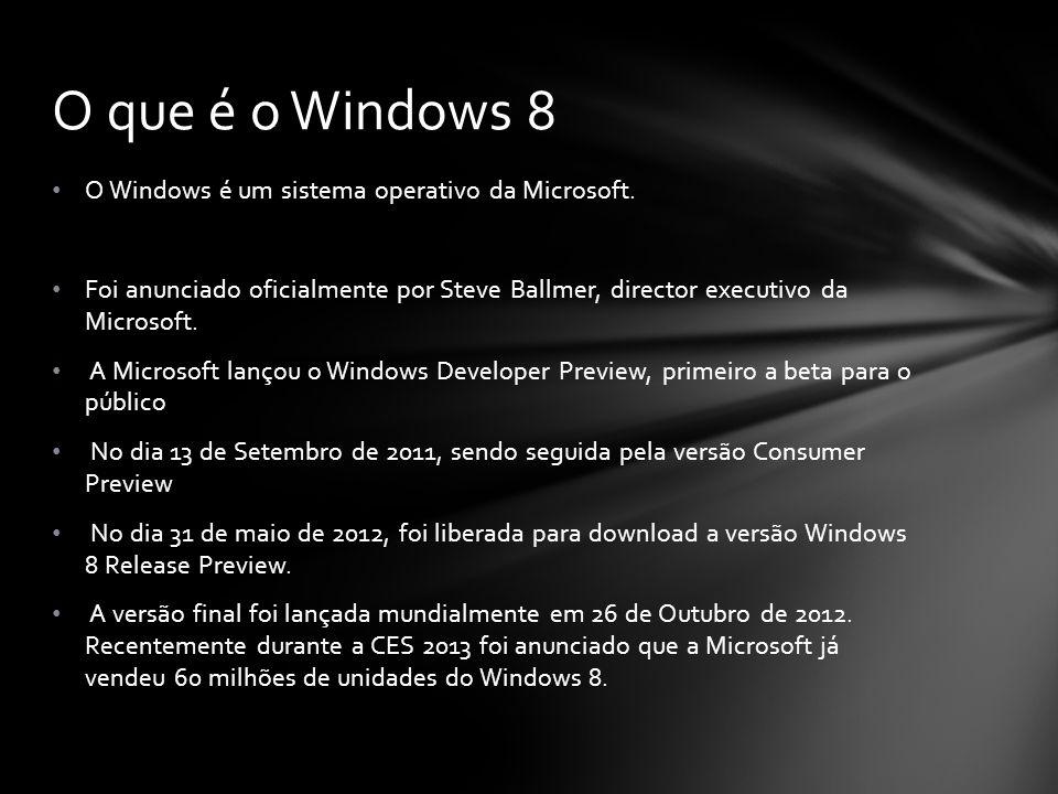 O Windows é um sistema operativo da Microsoft. Foi anunciado oficialmente por Steve Ballmer, director executivo da Microsoft. A Microsoft lançou o Win