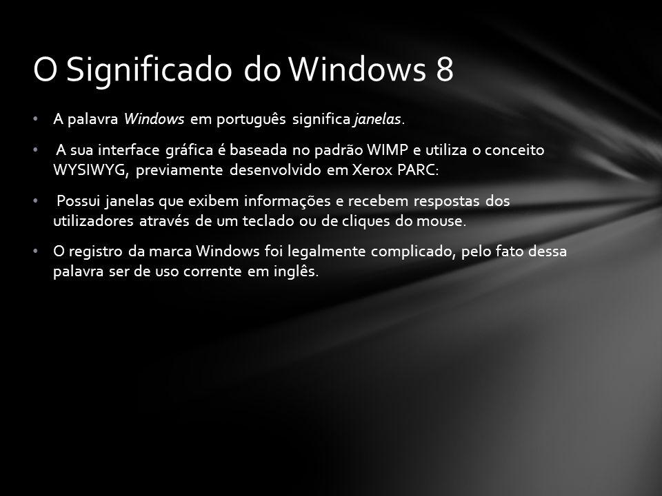 A palavra Windows em português significa janelas. A sua interface gráfica é baseada no padrão WIMP e utiliza o conceito WYSIWYG, previamente desenvolv