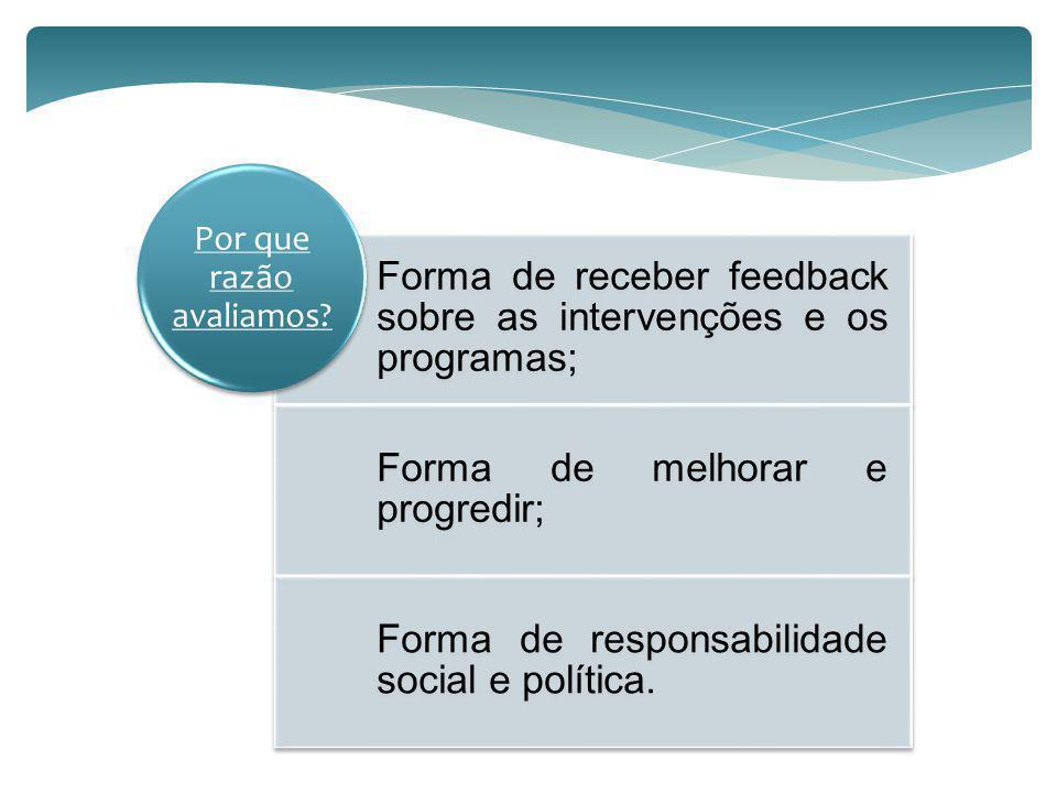 Forma de receber feedback sobre as intervenções e os programas; Forma de melhorar e progredir; Forma de responsabilidade social e política. Por que ra