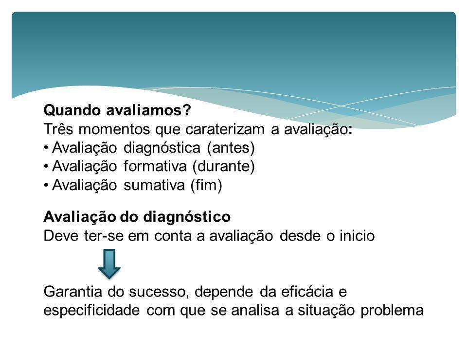 Quando avaliamos? Três momentos que caraterizam a avaliação: Avaliação diagnóstica (antes) Avaliação formativa (durante) Avaliação sumativa (fim) Aval