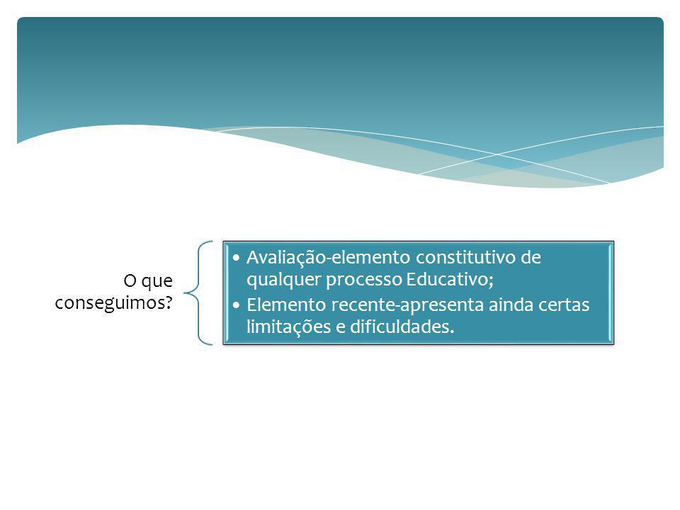 O que conseguimos? Avaliação-elemento constitutivo de qualquer processo Educativo; Elemento recente-apresenta ainda certas limitações e dificuldades.