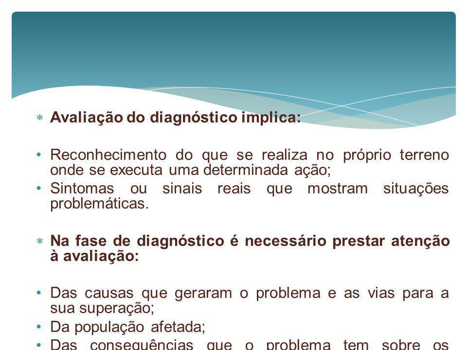Avaliação do diagnóstico implica: Reconhecimento do que se realiza no próprio terreno onde se executa uma determinada ação; Sintomas ou sinais reais q