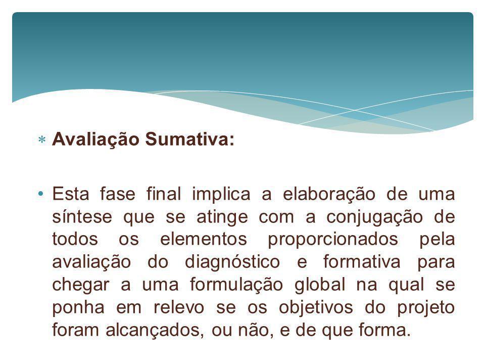 Avaliação Sumativa: Esta fase final implica a elaboração de uma síntese que se atinge com a conjugação de todos os elementos proporcionados pela avali