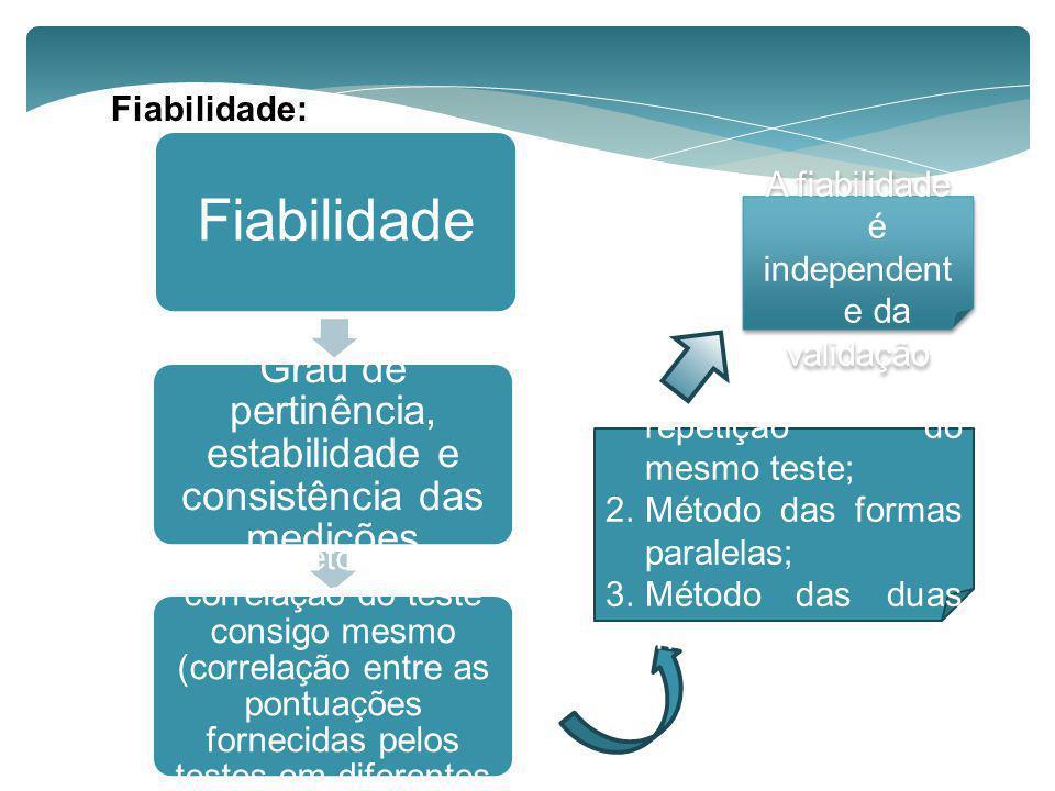 Fiabilidade: Fiabilidade Grau de pertinência, estabilidade e consistência das medições 3 métodos: correlação do teste consigo mesmo (correlação entre