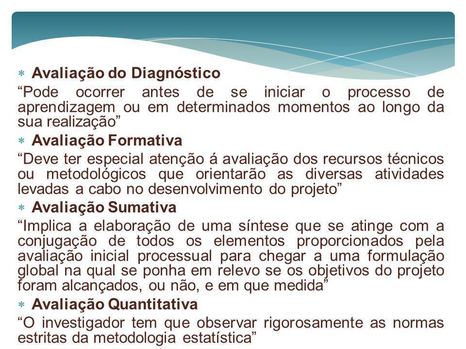 Avaliação do Diagnóstico Pode ocorrer antes de se iniciar o processo de aprendizagem ou em determinados momentos ao longo da sua realização Avaliação