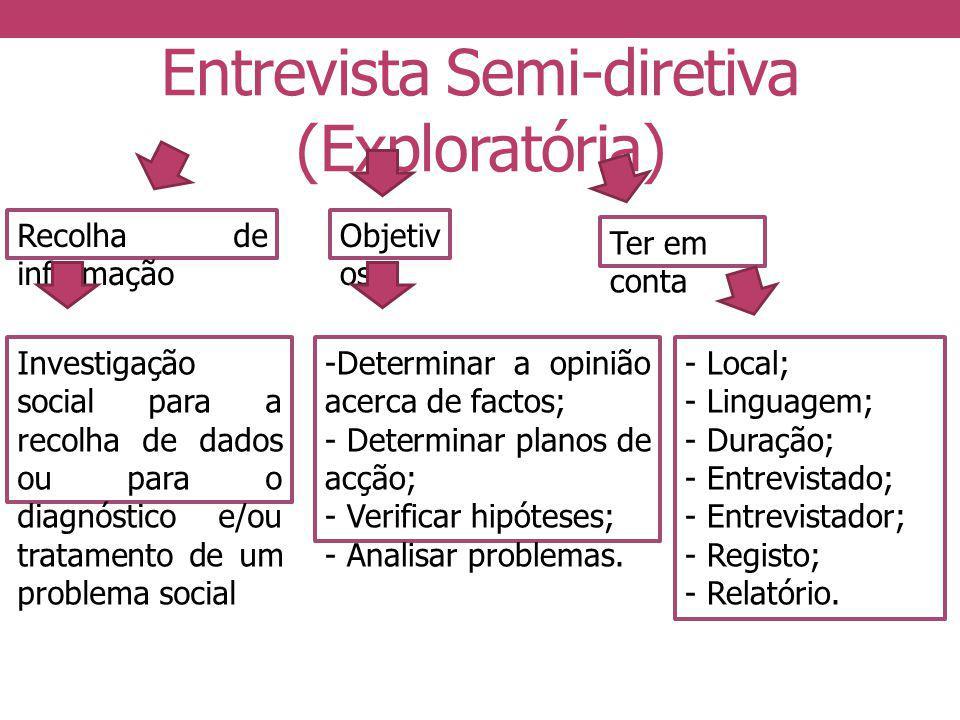 Entrevista Semi-diretiva (Exploratória) Recolha de informação Investigação social para a recolha de dados ou para o diagnóstico e/ou tratamento de um