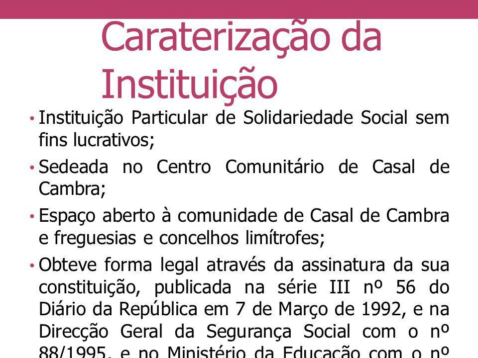 Caraterização da Instituição Instituição Particular de Solidariedade Social sem fins lucrativos; Sedeada no Centro Comunitário de Casal de Cambra; Esp