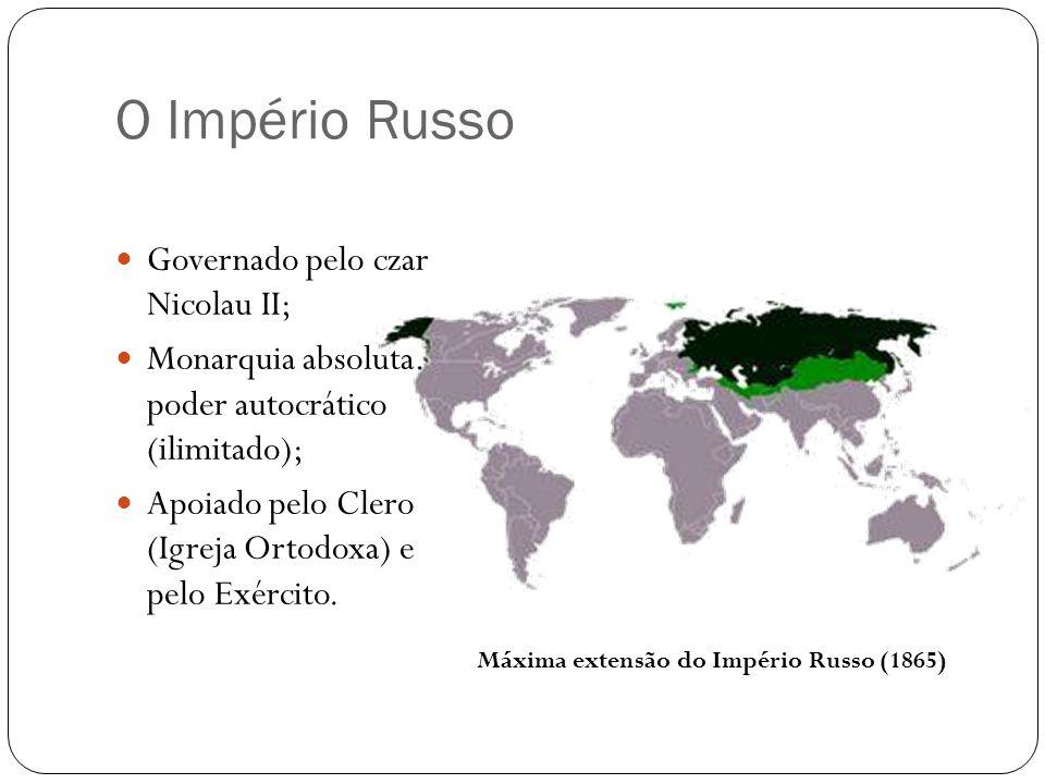O Império Russo Governado pelo czar Nicolau II; Monarquia absoluta, poder autocrático (ilimitado); Apoiado pelo Clero (Igreja Ortodoxa) e pelo Exércit
