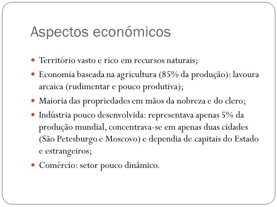 Aspectos económicos Território vasto e rico em recursos naturais; Economia baseada na agricultura (85% da produção): lavoura arcaica (rudimentar e pou
