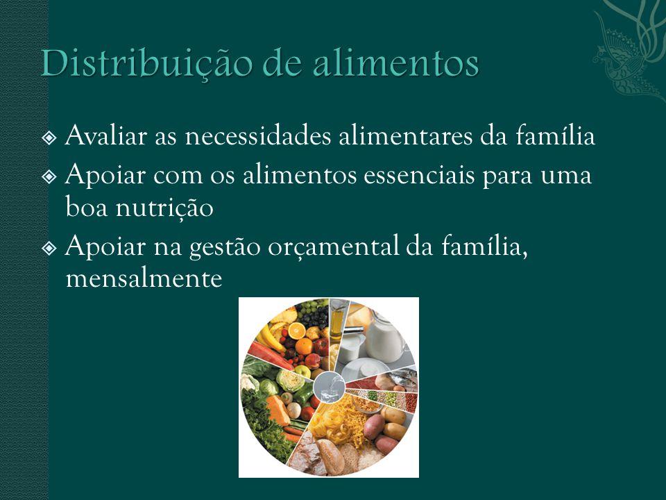 Avaliar as necessidades alimentares da família Apoiar com os alimentos essenciais para uma boa nutrição Apoiar na gestão orçamental da família, mensalmente