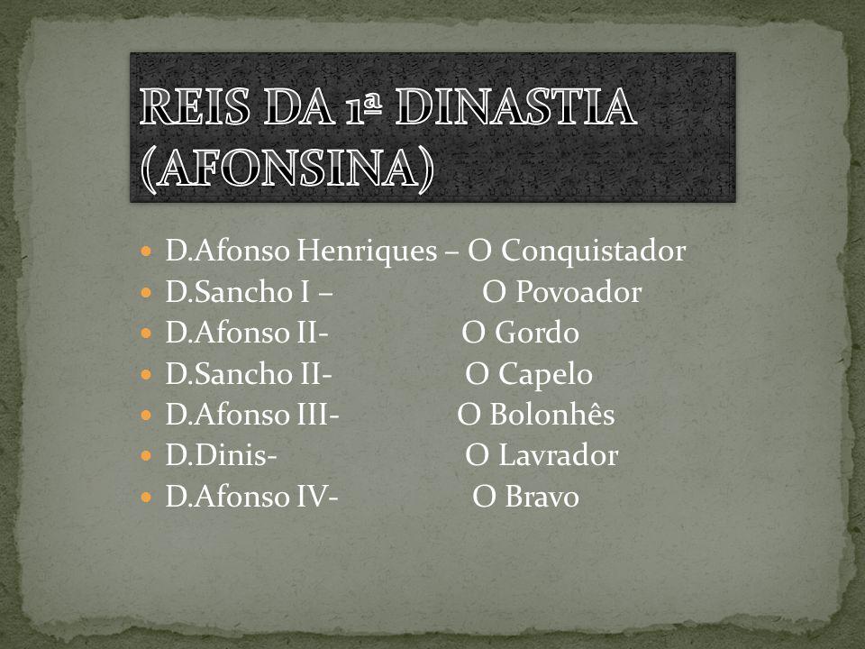 D.Afonso Henriques – O Conquistador D.Sancho I – O Povoador D.Afonso II- O Gordo D.Sancho II- O Capelo D.Afonso III- O Bolonhês D.Dinis- O Lavrador D.