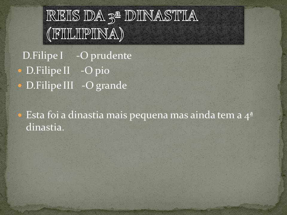 D.Pedro V -O esperançoso D.Luís -O populador D.Carlos -O diplomata D.Manuel II –O patriota
