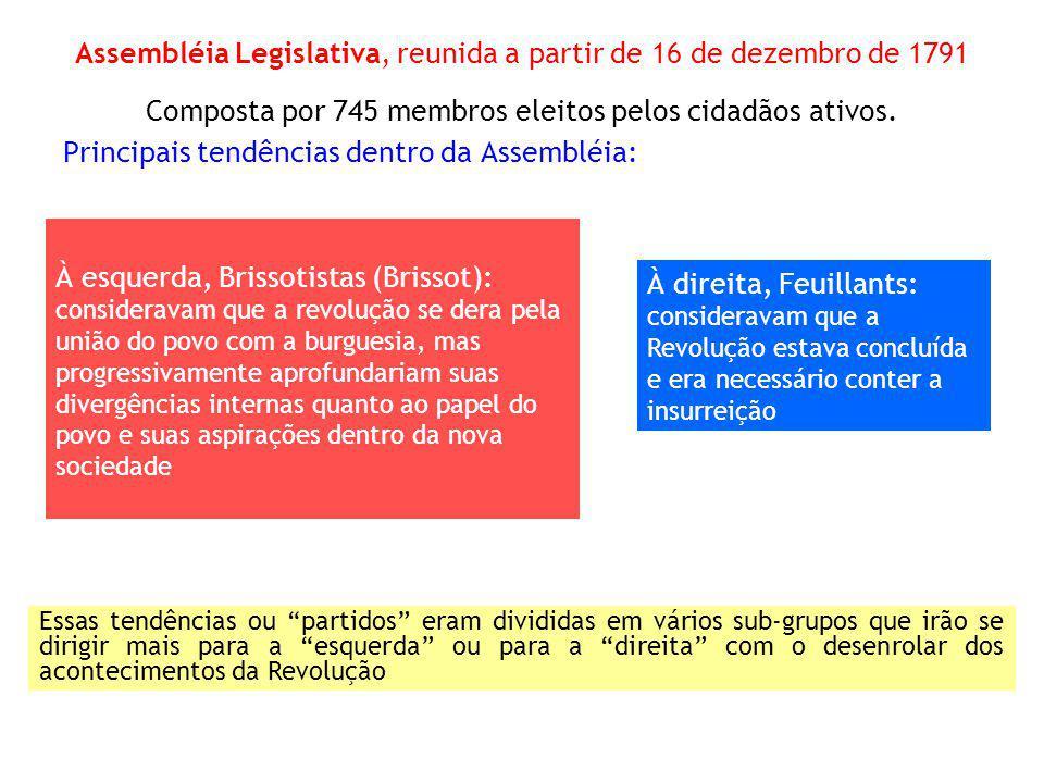 Assembléia Legislativa, reunida a partir de 16 de dezembro de 1791 Composta por 745 membros eleitos pelos cidadãos ativos. Principais tendências dentr
