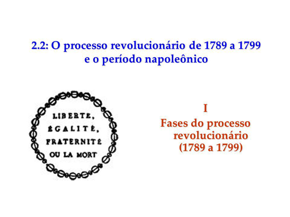 3) A República Jacobina do Ano II (2 de junho de 1793 a 27 de julho de 1794) O jacobinismo teria sido o ponto culminante da relação da revolução com o movimento popular.