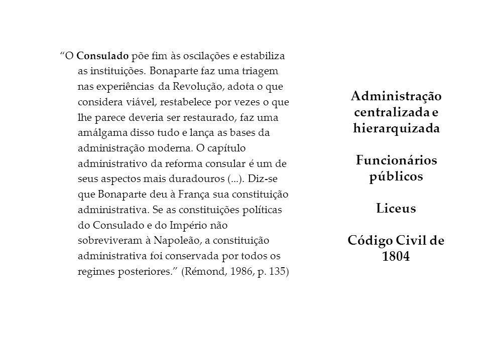 O Consulado põe fim às oscilações e estabiliza as instituições. Bonaparte faz uma triagem nas experiências da Revolução, adota o que considera viável,